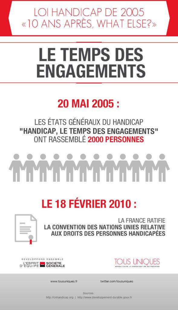 infographie_Partie1